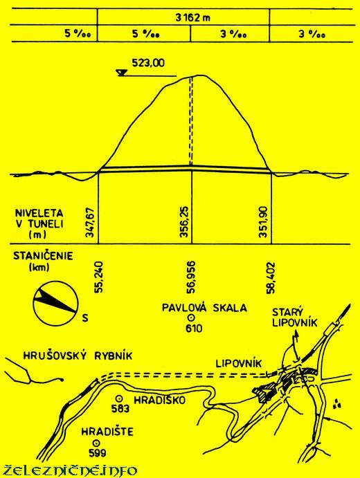 Jablonovský tunel