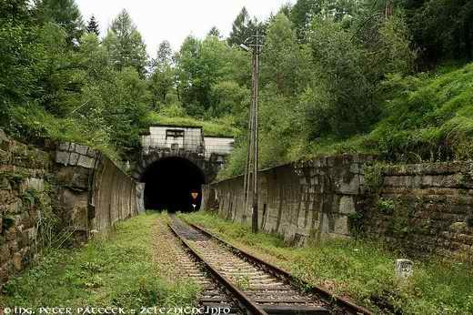 Tunel v Lupkowe