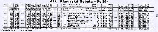 Cestovný poriadok z roku 1975