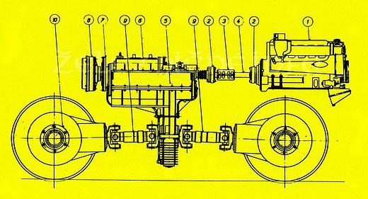 Usporiadanie mechanického prenosu T 211.0