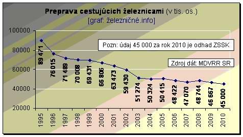 graf_zssk_02
