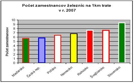 graf_zssk_08