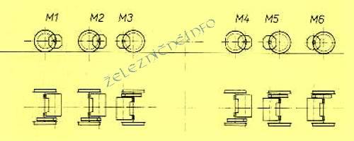 Uloženie trakčných motorov