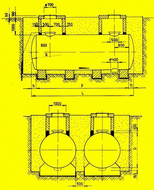 Úložisko nafty - podzemné nádrže