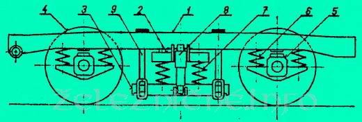 Elektrický vozeň radu 560 (ex SM 488.0)